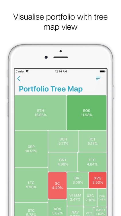 Coink - Crypto Price Tracker screenshot-3