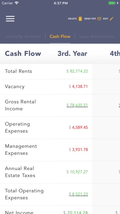 AQARI - Real Estate Analysis screenshot-4