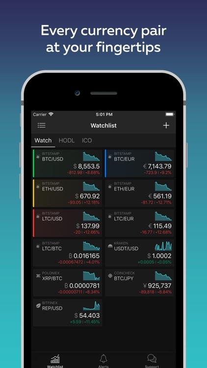 TabTrader Bitcoin screenshot-0