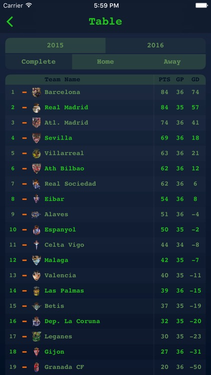 Live Results for Spanish Liga screenshot-3