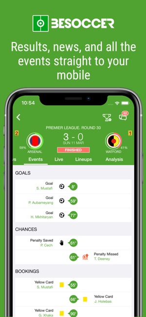 besoccer pour iphone