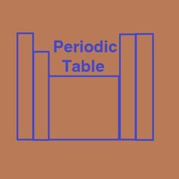 PeriodicTableGuess