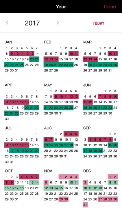Life Period Tracker, Health, Calendar, Ovulation
