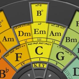 The Chord Wheel