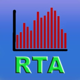 RTA Pro by Studio Six Digital