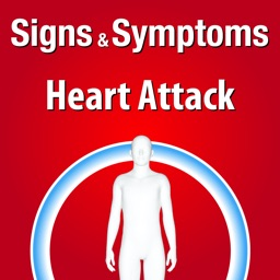 Signs & Symptoms Heart Attack