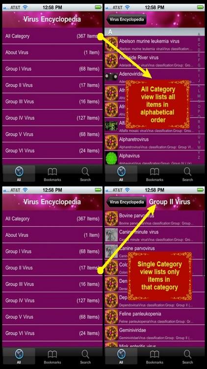 Virus Encyclopedia