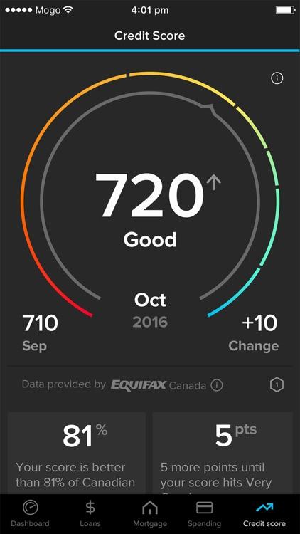 Mogo: finance app w/ credit score monitoring