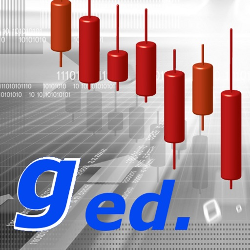 ChebTrendPro - GoogleFinance edition