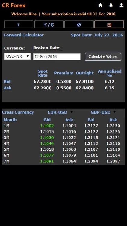 CR Forex Currency Ticker by Calqrisk Forex Advisors Private
