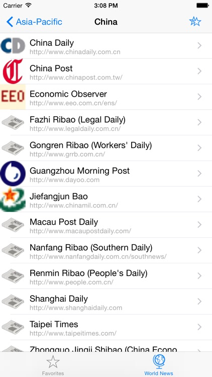 World Newspapers - 200 countries