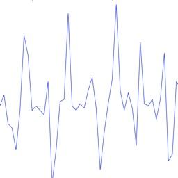BrainLog: An EEG recorder