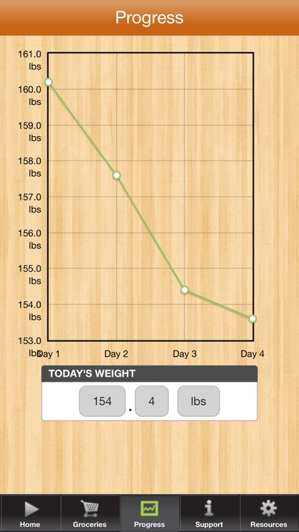 3 Day Diet Gluten Free screenshot-2