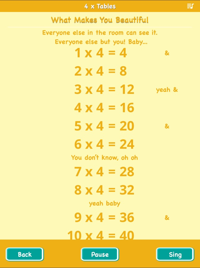Periodic table 3 times table song multiplication rap periodic periodic table 3 times table song multiplication rap maths rockx times tables on urtaz Choice Image