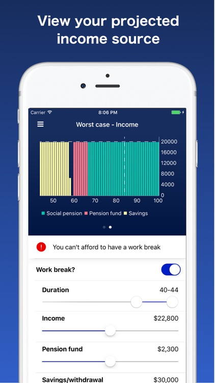 Retire Early - your retirement calculator