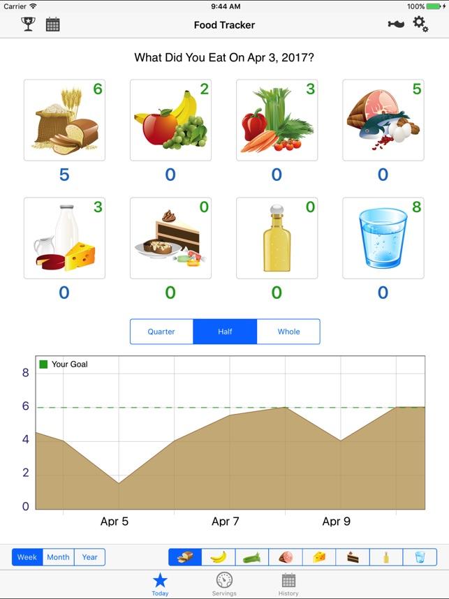 food tracker pro