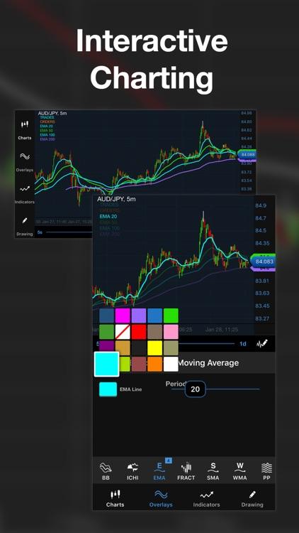 OANDA fxTrade Forex Trading screenshot-3