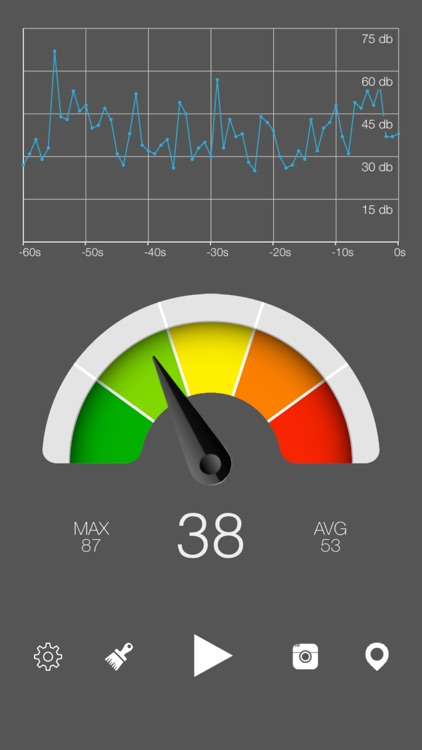 Decibel Meter - Real-time Noise Meter
