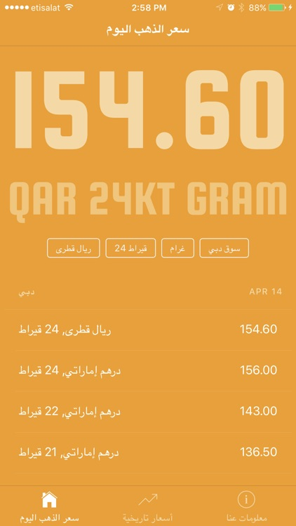 Gold Price in Qatar أسعار الذهب في قطر