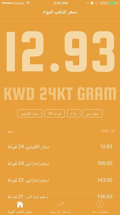 Gold Price in Kuwait أسعار الذهب في الكويت