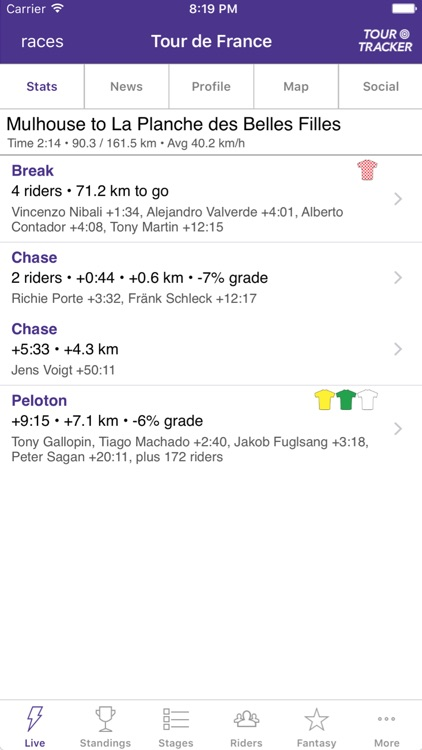 Tour Tracker • Giro d'Italia screenshot-0
