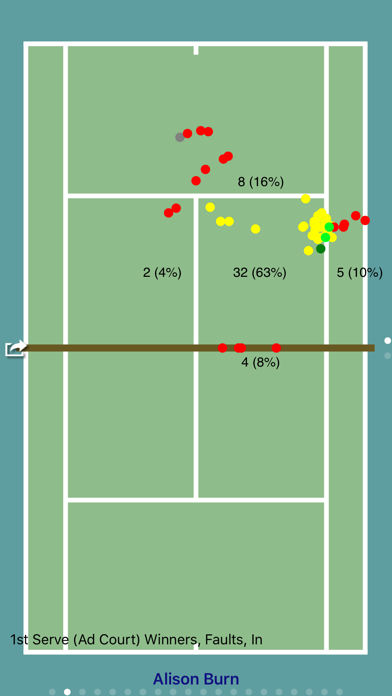 Protracker Tennis review screenshots