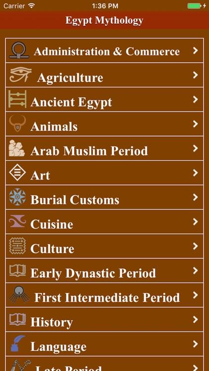 Egypt Mythology