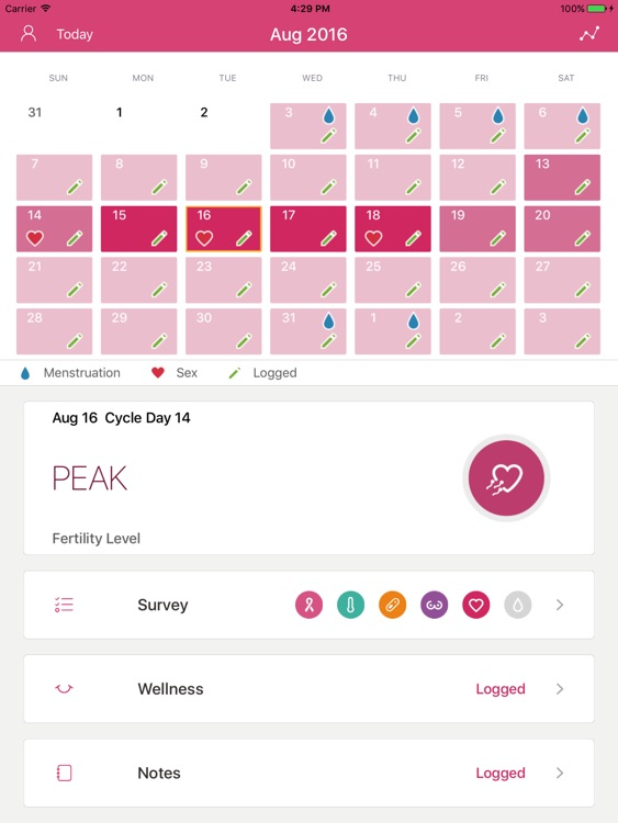YONO Period, Fertility, and Ovulation Monitor HD screenshot-0