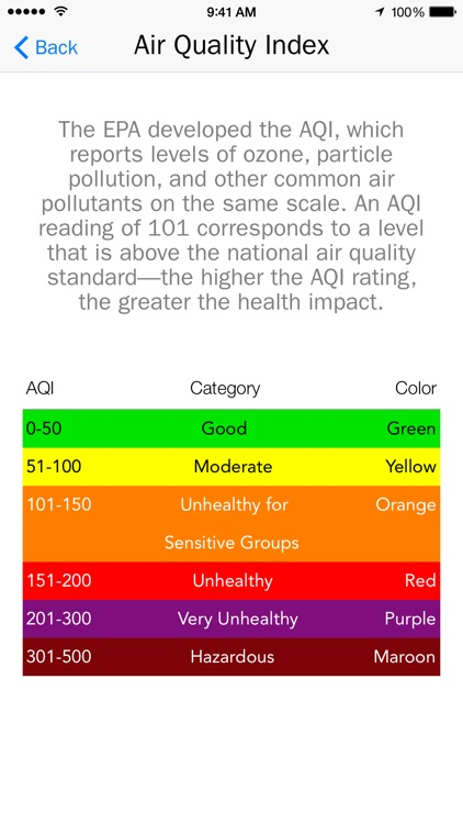 Fresh Air - Real-time air quality info screenshot-3