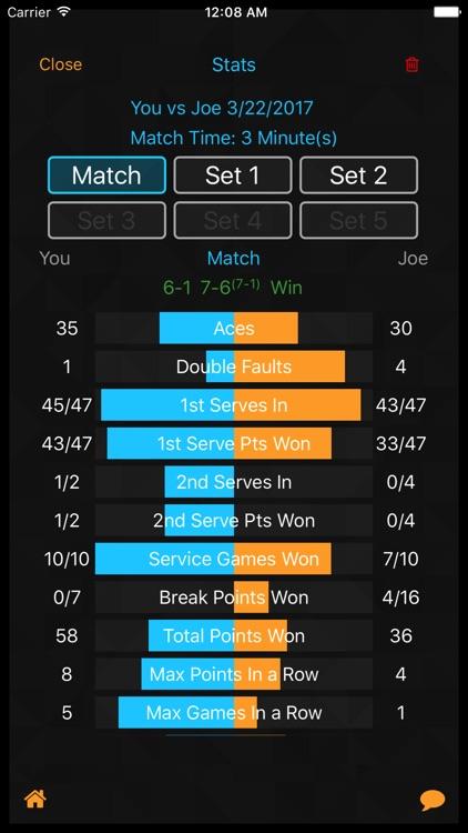 Ultimate Tennis Coach screenshot-4