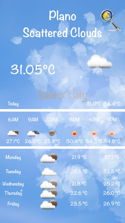 What's Your Weather