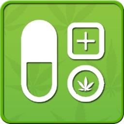HIV Aids & Medical Marijuana