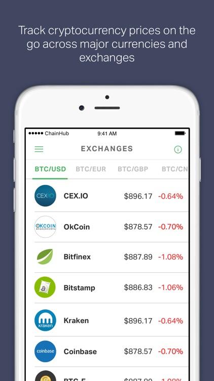 ChainHub — Blockchain and Bitcoin News Aggregator