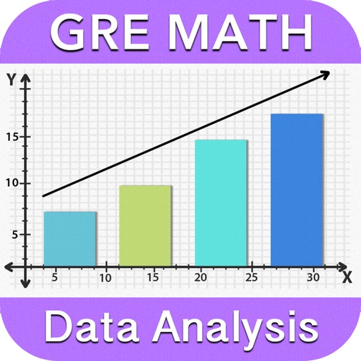 GRE Math : Data Analysis Review Lite
