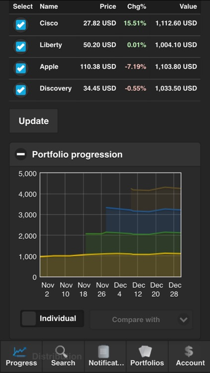 Stockportfolio Pro screenshot-1