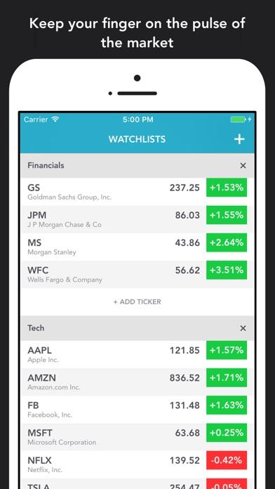 Stockfuse – Virtual Stock Market Game