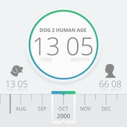Human To Dog Age Calculator