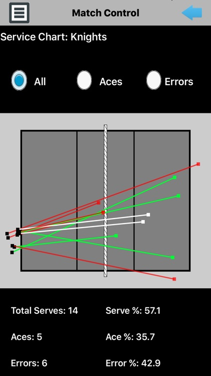McStats VBall screenshot-3
