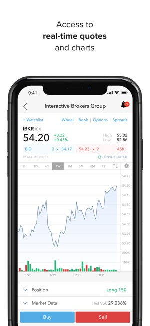 IBKR Mobile on the App Store
