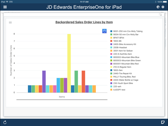 JD Edwards EnterpriseOne | App Price Drops