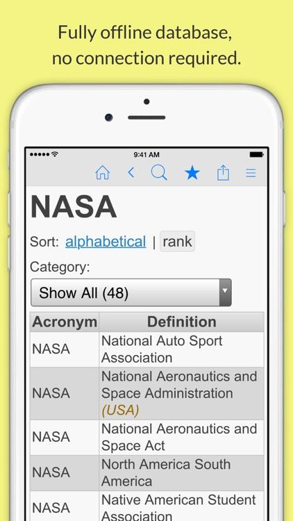 Acronyms and Abbreviations screenshot-0