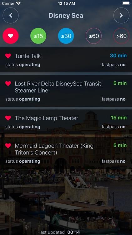 Wait Times for Tokyo Disney