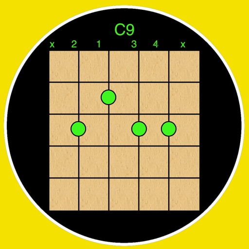 Open Chords for Guitar