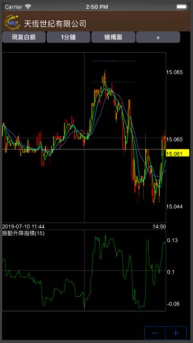 SKY Trader