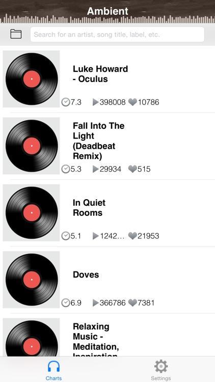 DJ Sets & remixes