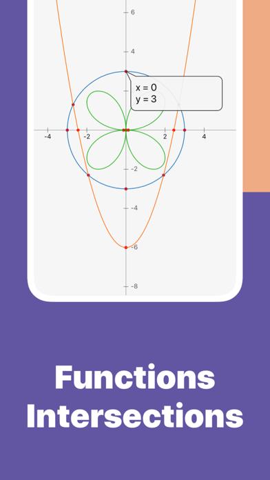 点击获取Graphing Calculator