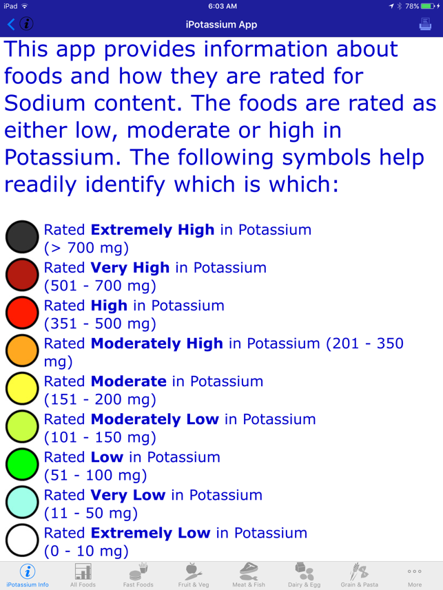 iOS iPotassium App Update: Now Extremely Powerful Search Facility Image