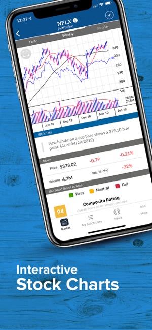 Investor's Business Daily on the App Store