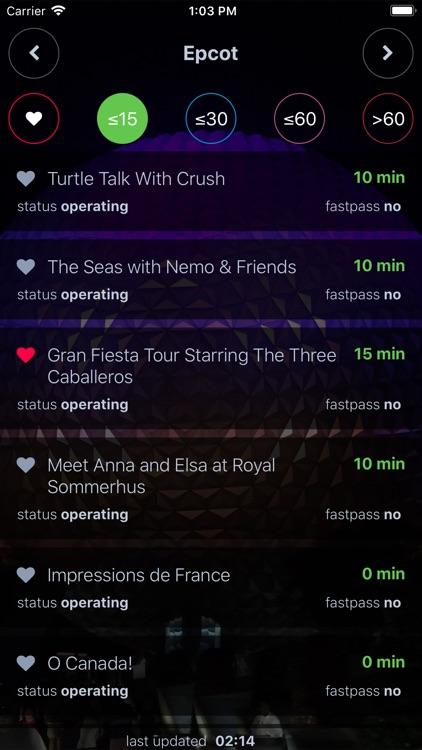Wait Times at Disney World screenshot-4