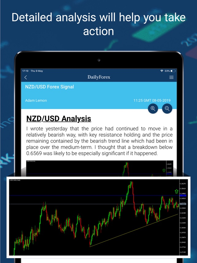 Forex Trading Signals & News on the App Store